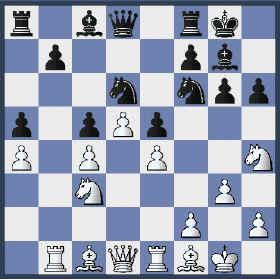 El Bloqueo,ajedrez