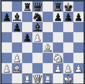 El bloqueo en el ajedrez