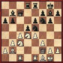 Curso,intermedio,ajedrez,Estructura Erizo