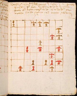 Manuscrito de Ajedrez de Leonardo da Vinci