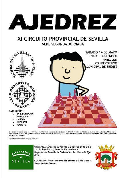 XI Circuito Provincial de Ajedrez Sevilla