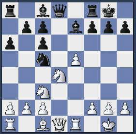 El-bloqueo-en-el-ajedrez